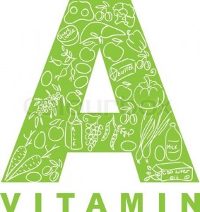 vitamin giup ngan ngua mun