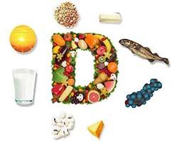 Vitamin nào giúp hấp thụ canxi